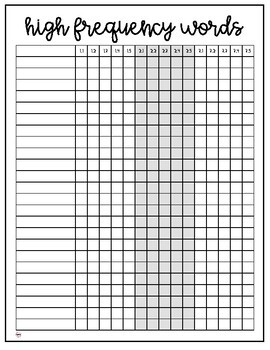 Wonders High Frequency Word Checklist 1st Grade
