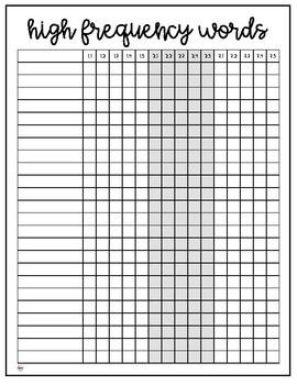 Wonders High Frequency Word Checklist 2nd Grade