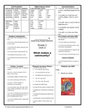Wonders I Can Statements for Students-Unit 2