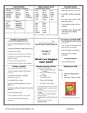 Wonders I Can Statements for Students-Unit 3