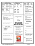 Wonders I Can Statements for Students-Unit 4