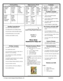 Wonders I Can Statements for Students-Unit 6