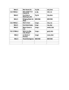 Wonders K Weekly Planning Guide