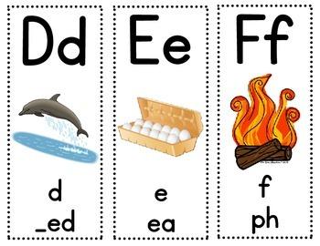 Wonders Kindergarten ABC Letter Sound Cards