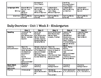 Wonders Kindergarten Lesson Plans Units 1-5 (weekly/daily)