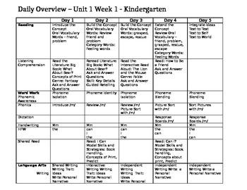 Wonders Kindergarten Lesson Plans Units 1-5 (weekly/daily)