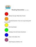 Wonders Kindergarten Newsletters