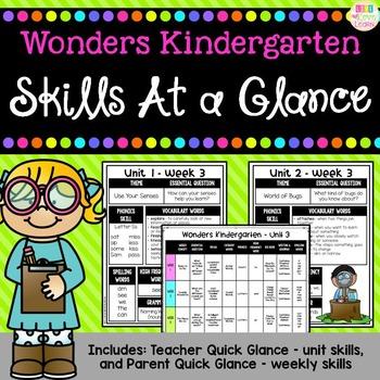 Wonders Kindergarten - Quick Glance Skills