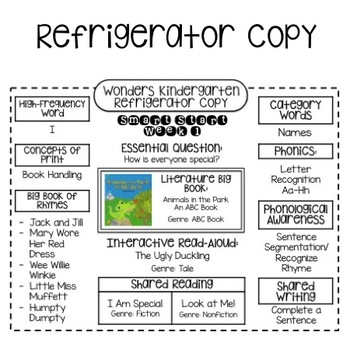 Wonders Kindergarten Units 1-5 Bundle Refrigerator Copy