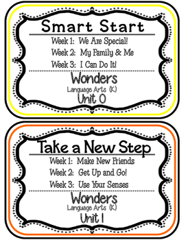 Wonders Language Arts Unit Labels for Kindergarten