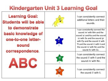 Wonders Learning Goals