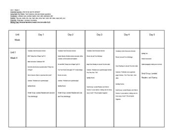 Wonders Lesson Plan Unit 1 Week 4