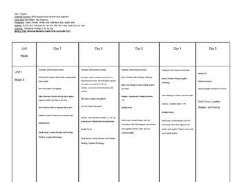 Wonders Lesson Plan Unit 1 Week 5