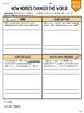 Wonders Leveled Reader Worksheets - GRADE 6, UNIT 5
