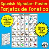Wonders Maravillas Tarjetas de fonética Poster