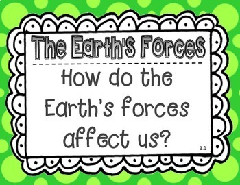 Wonders McGraw Hill 2nd Grade Essential Question Posters - Unit 3