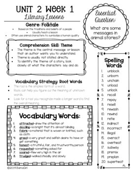 Wonders McGraw Hill 4th Grade Newsletter/Study Guide - Unit 2 (Weeks 1-5)