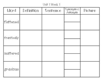 Wonders McGraw Hill 4th Grade Unit 1 Vocabulary Sheet