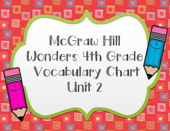 Wonders McGraw Hill 4th Grade Unit 2 Vocabulary Sheet