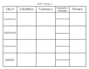 Wonders McGraw Hill 4th Grade Unit 3 Vocabulary Sheet
