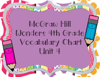 Wonders McGraw Hill 4th Grade Unit 4 Vocabulary Sheet