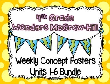 Wonders McGraw Hill 4th Grade Weekly Concept Posters - Units 1-6 Bundle