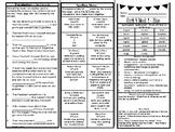 Wonders McGraw Hill 5th Unit 4 Week 1 Grammar Spelling Voc