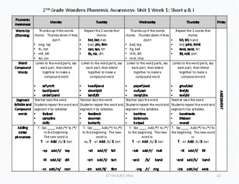 """2nd Grade """"Wonders"""" Phonemic Awareness and Phonics Companion Guide: Entire Year"""