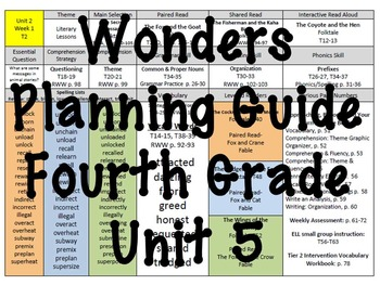 Wonders At-A-Glance Planning Guide for 4th Grade; Unit 5