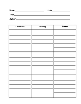 Wonders Plot, Character, Setting, and Events Graphic Organizer