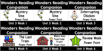 Wonders Power Point BUNDLE Unit 3 First Grade Weeks 1-6