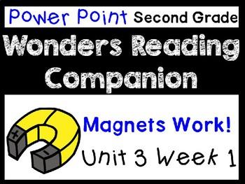 Wonders Power Point Unit 3 Week 1 Second Grade. Magnets Work