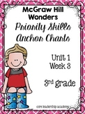 Wonders Priority Skills Anchor Charts~ 1.3 Third Grade