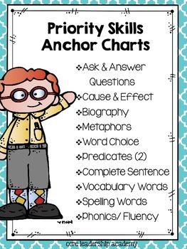 Wonders Priority Skills Anchor Charts~ 1.4 Third Grade