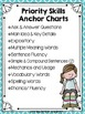 Wonders Priority Skills Anchor Charts~ 1.5 Third Grade