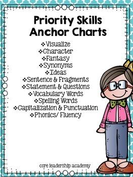 Wonders Priority Skills Anchor Charts~ 1.1 Third Grade