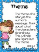 Wonders Priority Skills Anchor Charts~ 6.2 Third Grade