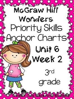 Wonders Priority Skills Anchor Charts~ 6.2 Third Grade