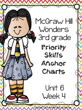 Wonders Priority Skills Anchor Charts~ 6.4 Third Grade