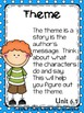 Wonders Priority Skills Anchor Charts~6.1  Third Grade