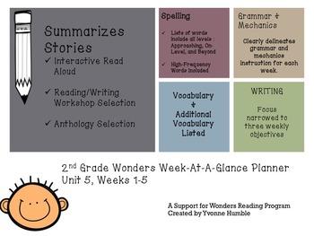 Wonders Reading 2nd Grade Planner Unit 5