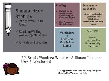 Wonders Reading 2nd Grade Planner Unit 6