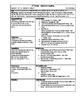 Wonders Reading 2nd Grade Unit 5 Lesson Plans (2014 edition)