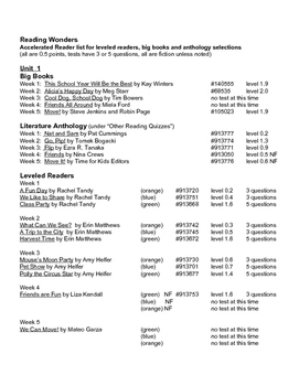 Wonders Reading Accelerated Reader test list for first grade