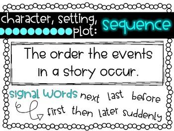 Wonders Reading Comprehension Skills Grade 4