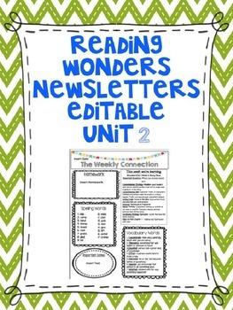 Wonders Reading Editable 3rd Grade Weekly Newsletter Unit 2