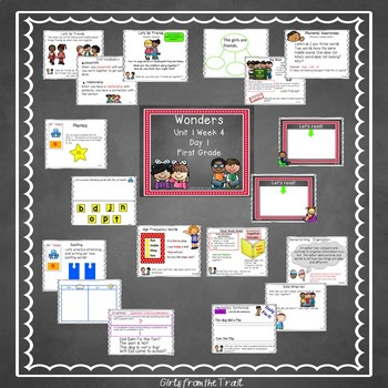 Wonders Reading Flipcharts for First Grade Unit 1 Week 4