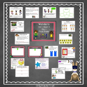 Wonders Reading Flipcharts for First Grade Unit 1 Week 5