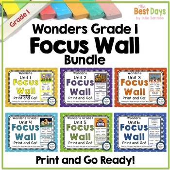 Wonders Reading Grade 1:  Focus Wall Bundle