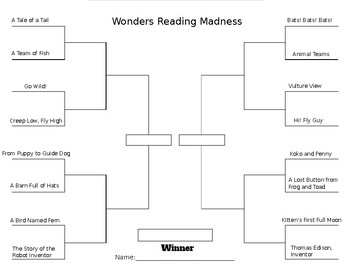 Wonders Reading Madness